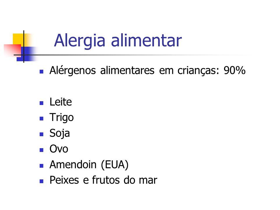 Alergia alimentar Alérgenos alimentares em crianças: 90% Leite Trigo Soja Ovo Amendoin (EUA) Peixes e frutos do mar