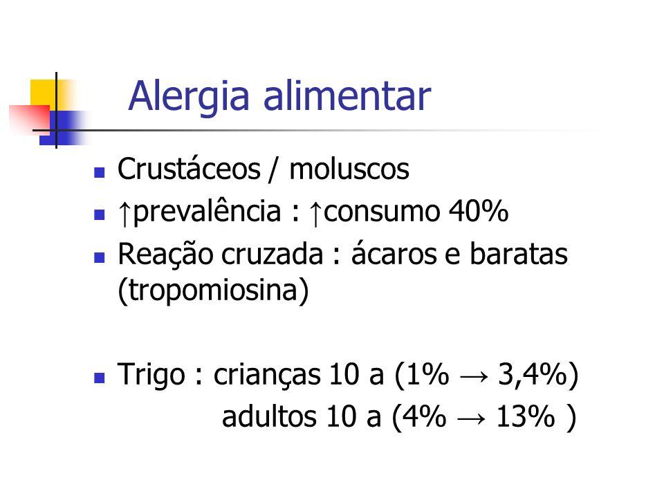 Alergia alimentar Crustáceos / moluscos prevalência : consumo 40% Reação cruzada : ácaros e baratas (tropomiosina) Trigo : crianças 10 a (1% 3,4%) adu