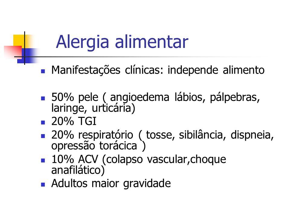 Alergia alimentar Manifestações clínicas: independe alimento 50% pele ( angioedema lábios, pálpebras, laringe, urticária) 20% TGI 20% respiratório ( t