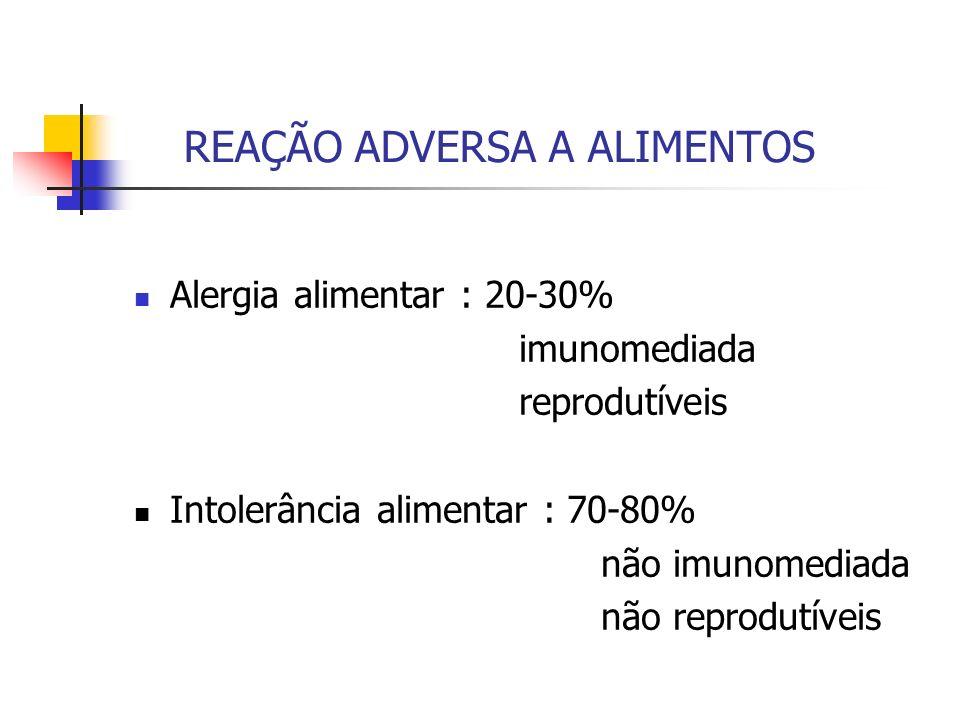 REAÇÃO ADVERSA A ALIMENTOS Alergia alimentar : 20-30% imunomediada reprodutíveis Intolerância alimentar : 70-80% não imunomediada não reprodutíveis