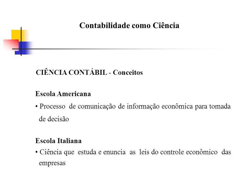 Escola Americana Processo de comunicação de informação econômica para tomada de decisão CIÊNCIA CONTÁBIL - Conceitos Escola Italiana Ciência que estud