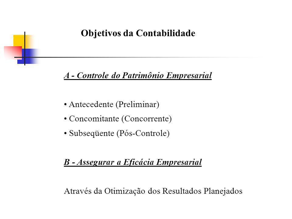 Objetivos da Contabilidade A - Controle do Patrimônio Empresarial Antecedente (Preliminar) Concomitante (Concorrente) Subseqüente (Pós-Controle) B - A