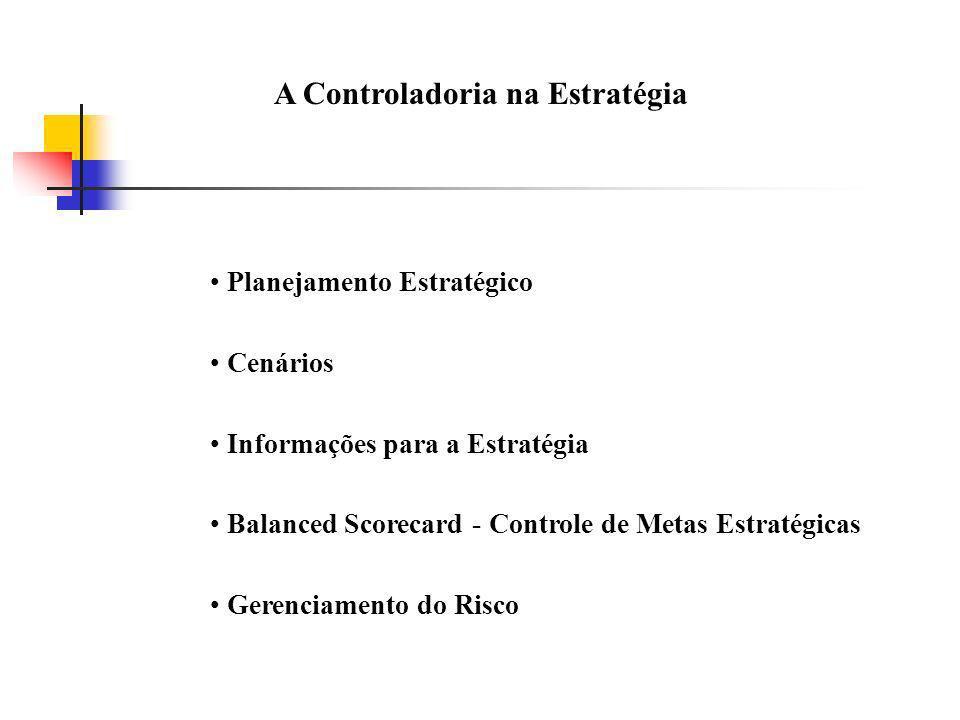 A Controladoria na Estratégia Planejamento Estratégico Cenários Informações para a Estratégia Balanced Scorecard - Controle de Metas Estratégicas Gere