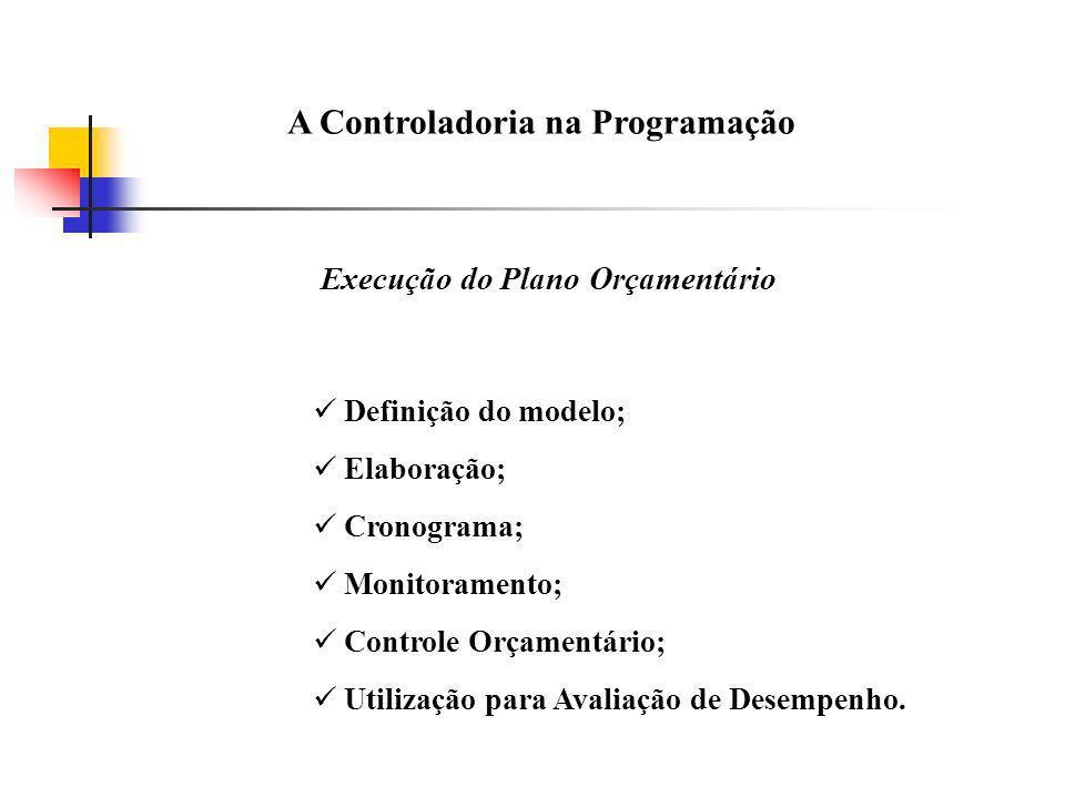 A Controladoria na Programação Execução do Plano Orçamentário Definição do modelo; Elaboração; Cronograma; Monitoramento; Controle Orçamentário; Utili