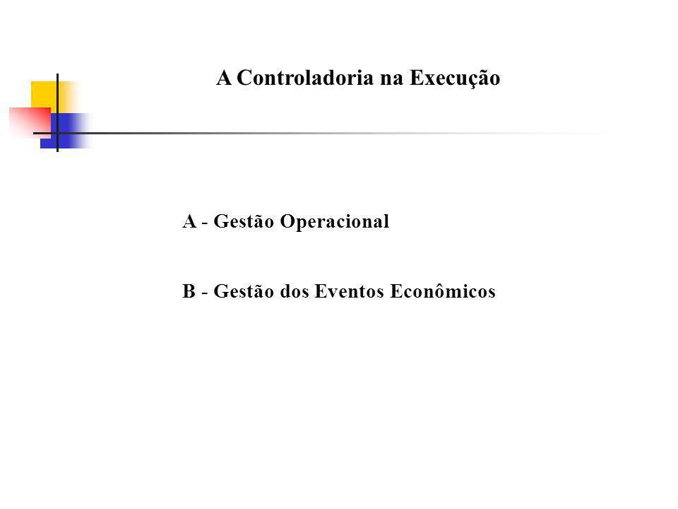 A Controladoria na Execução A - Gestão Operacional B - Gestão dos Eventos Econômicos
