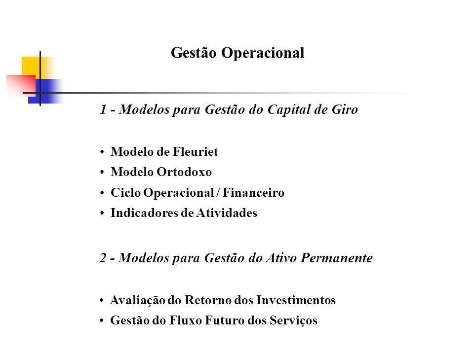 Gestão Operacional 1 - Modelos para Gestão do Capital de Giro Modelo de Fleuriet Modelo Ortodoxo Ciclo Operacional / Financeiro Indicadores de Ativida