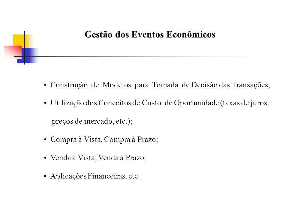 Construção de Modelos para Tomada de Decisão das Transações; Utilização dos Conceitos de Custo de Oportunidade (taxas de juros, preços de mercado, etc