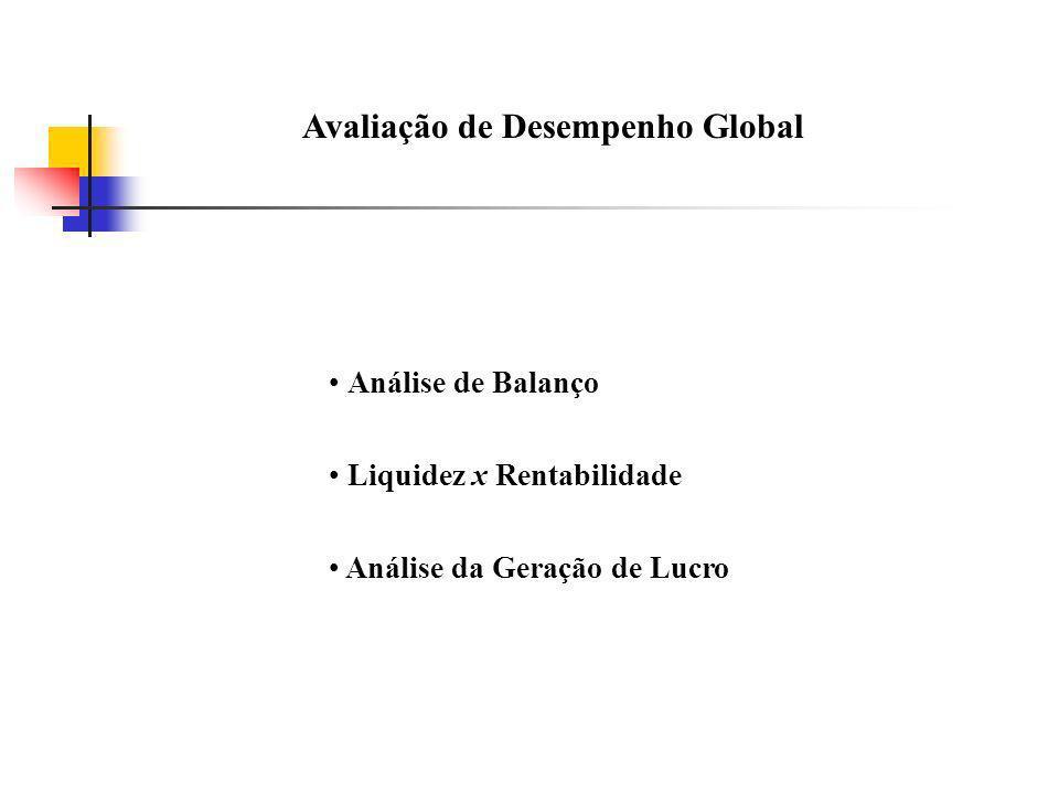 Avaliação de Desempenho Global Análise de Balanço Liquidez x Rentabilidade Análise da Geração de Lucro