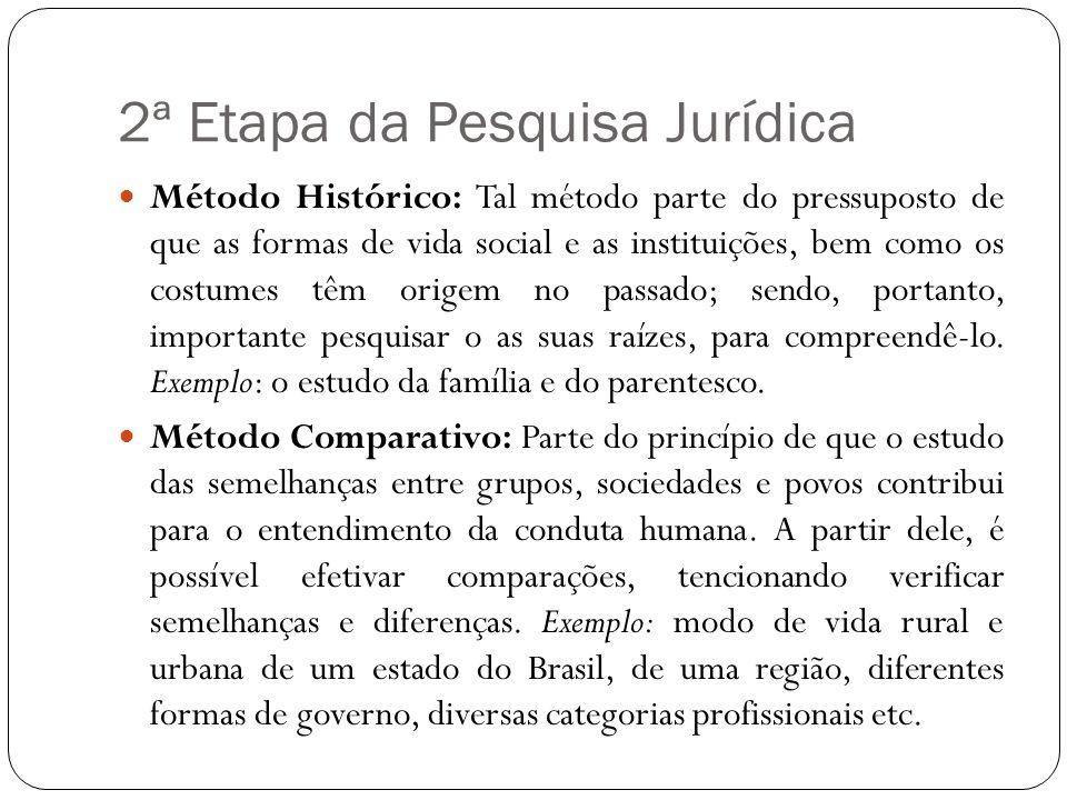 2ª Etapa da Pesquisa Jurídica Método Histórico: Tal método parte do pressuposto de que as formas de vida social e as instituições, bem como os costume