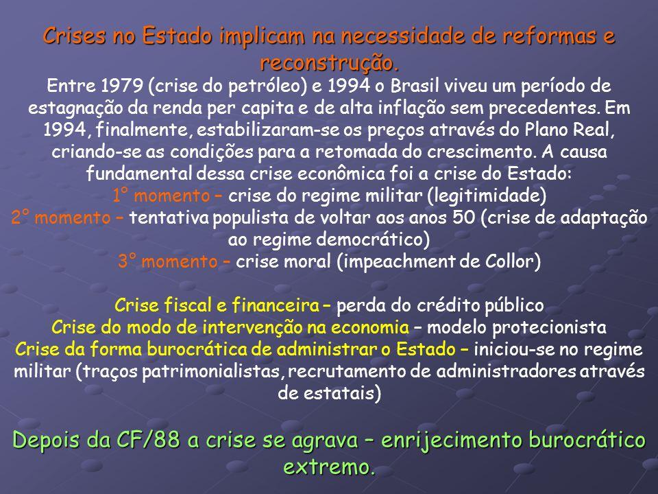Crises no Estado implicam na necessidade de reformas e reconstrução. Entre 1979 (crise do petróleo) e 1994 o Brasil viveu um período de estagnação da