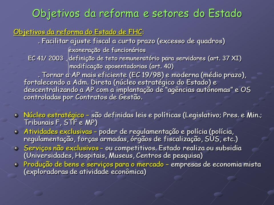 Objetivos da reforma e setores do Estado Objetivos da reforma do Estado de FHC:. Facilitar ajuste fiscal a curto prazo (excesso de quadros). Facilitar