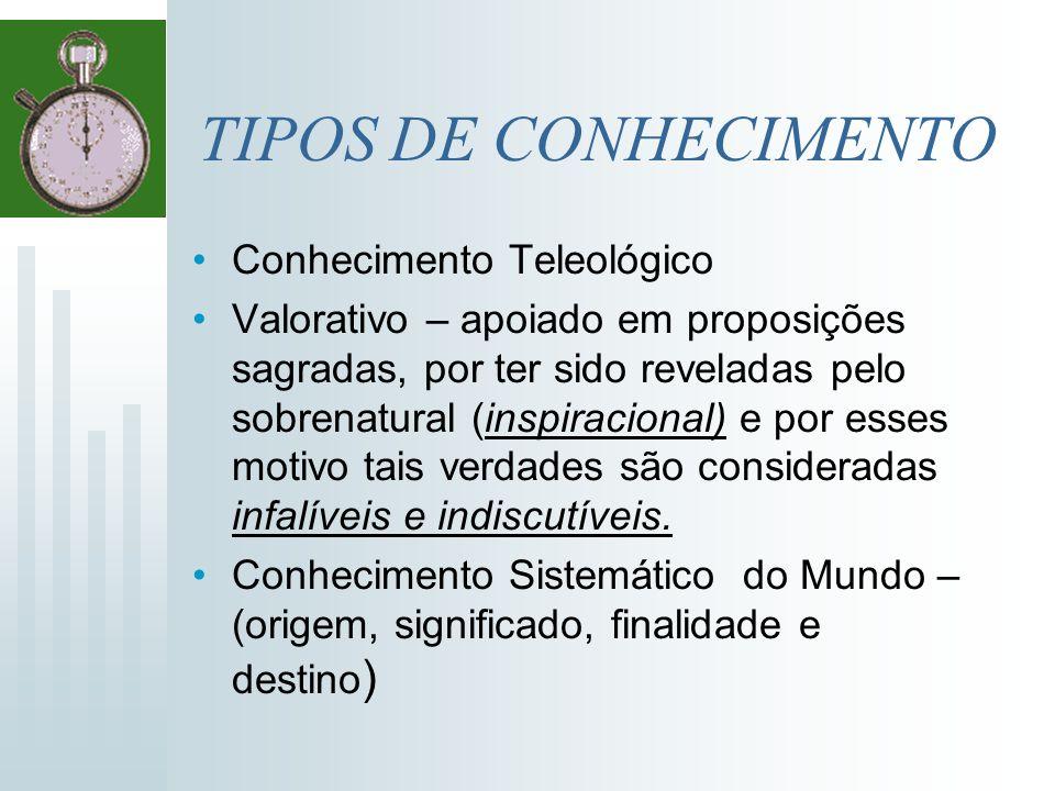 TIPOS DE CONHECIMENTO Conhecimento Teleológico Valorativo – apoiado em proposições sagradas, por ter sido reveladas pelo sobrenatural (inspiracional)