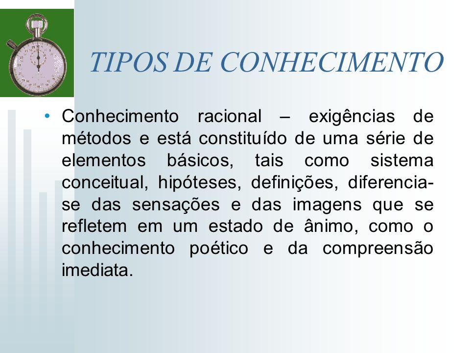 TIPOS DE CONHECIMENTO Conhecimento racional – exigências de métodos e está constituído de uma série de elementos básicos, tais como sistema conceitual