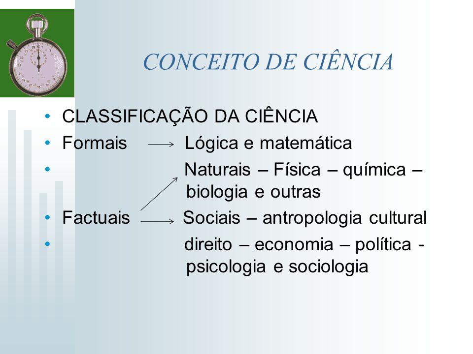 CONCEITO DE CIÊNCIA CLASSIFICAÇÃO DA CIÊNCIA Formais Lógica e matemática Naturais – Física – química – biologia e outras Factuais Sociais – antropolog