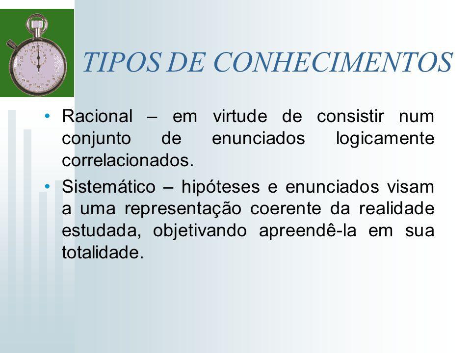TIPOS DE CONHECIMENTOS Racional – em virtude de consistir num conjunto de enunciados logicamente correlacionados. Sistemático – hipóteses e enunciados