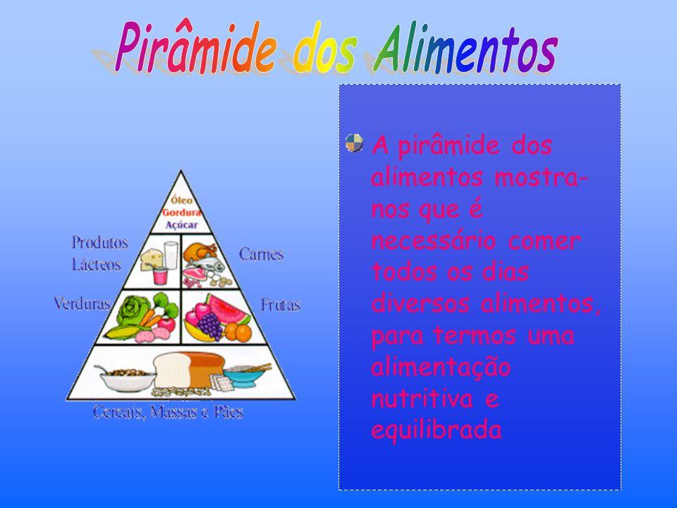 A pirâmide dos alimentos mostra- nos que é necessário comer todos os dias diversos alimentos, para termos uma alimentação nutritiva e equilibrada