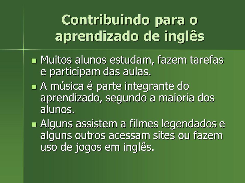 Contribuindo para o aprendizado de inglês Muitos alunos estudam, fazem tarefas e participam das aulas.
