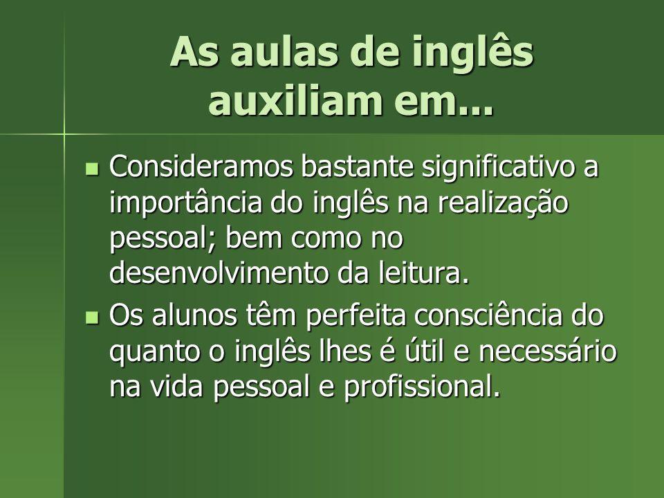 As aulas de inglês auxiliam em... Consideramos bastante significativo a importância do inglês na realização pessoal; bem como no desenvolvimento da le
