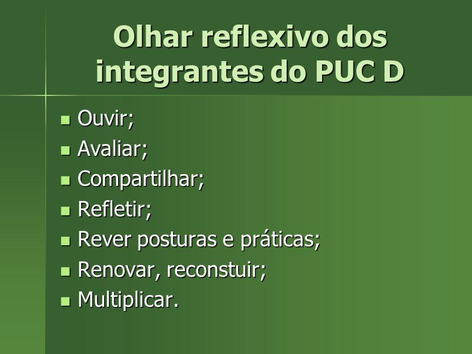 Olhar reflexivo dos integrantes do PUC D Ouvir; Ouvir; Avaliar; Avaliar; Compartilhar; Compartilhar; Refletir; Refletir; Rever posturas e práticas; Rever posturas e práticas; Renovar, reconstuir; Renovar, reconstuir; Multiplicar.