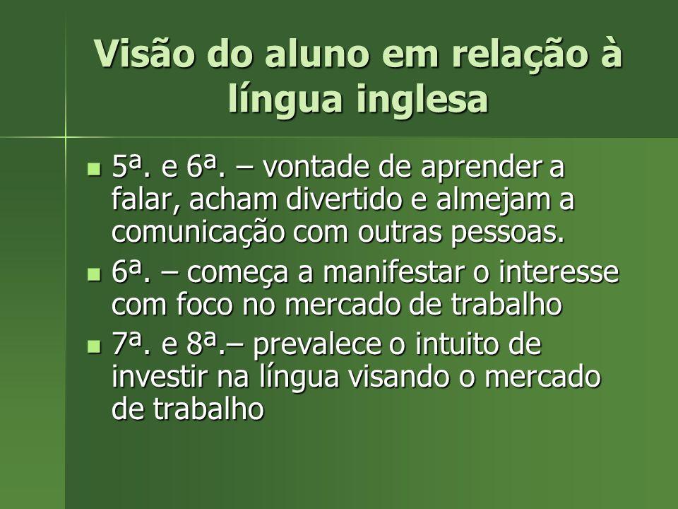 Visão do aluno em relação à língua inglesa 5ª.e 6ª.
