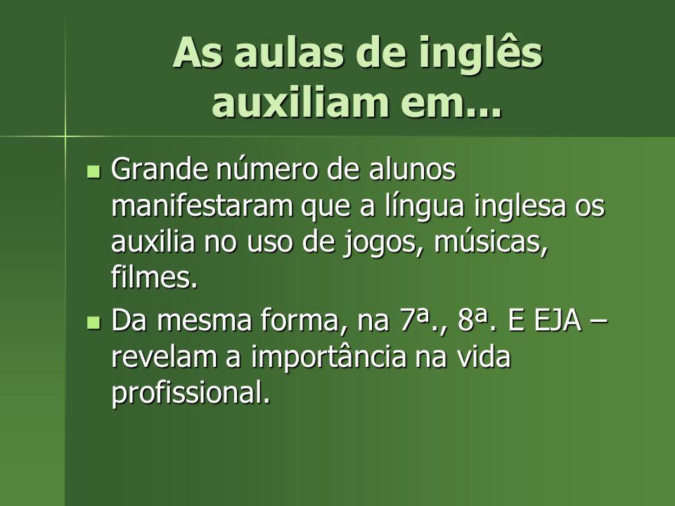 As aulas de inglês auxiliam em...A comunicação oral tem destaque na 6ª e na 8ª.