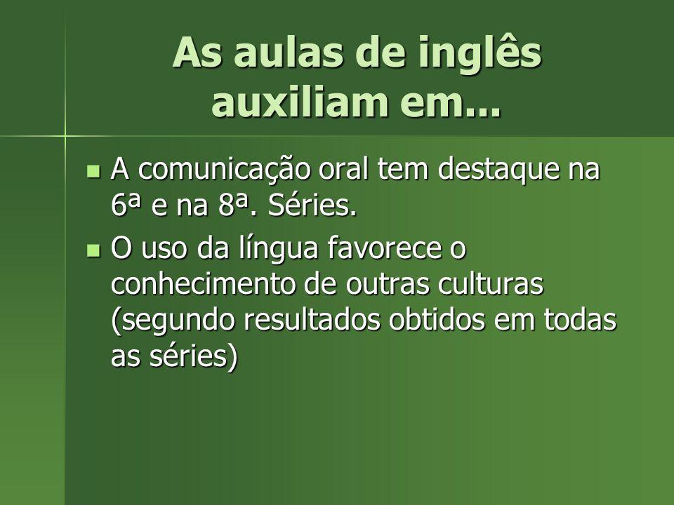 As aulas de inglês auxiliam em... A comunicação oral tem destaque na 6ª e na 8ª. Séries. A comunicação oral tem destaque na 6ª e na 8ª. Séries. O uso