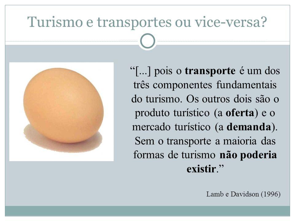 Turismo e transportes ou vice-versa? [...] pois o transporte é um dos três componentes fundamentais do turismo. Os outros dois são o produto turístico