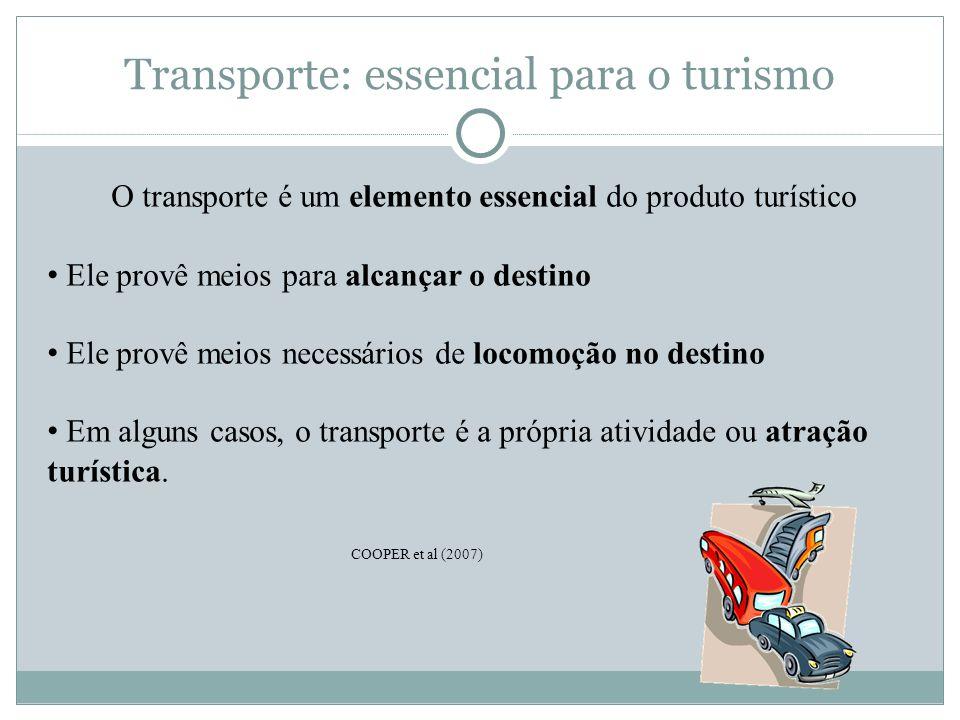 Transporte: essencial para o turismo O transporte é um elemento essencial do produto turístico Ele provê meios para alcançar o destino Ele provê meios