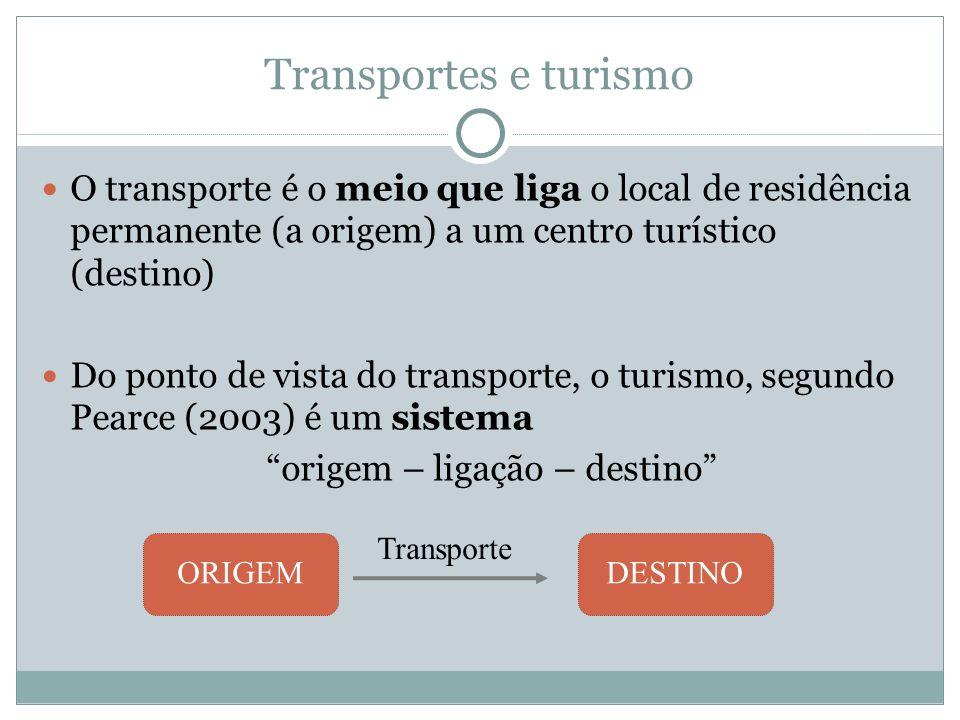 Transportes e turismo O transporte é o meio que liga o local de residência permanente (a origem) a um centro turístico (destino) Do ponto de vista do