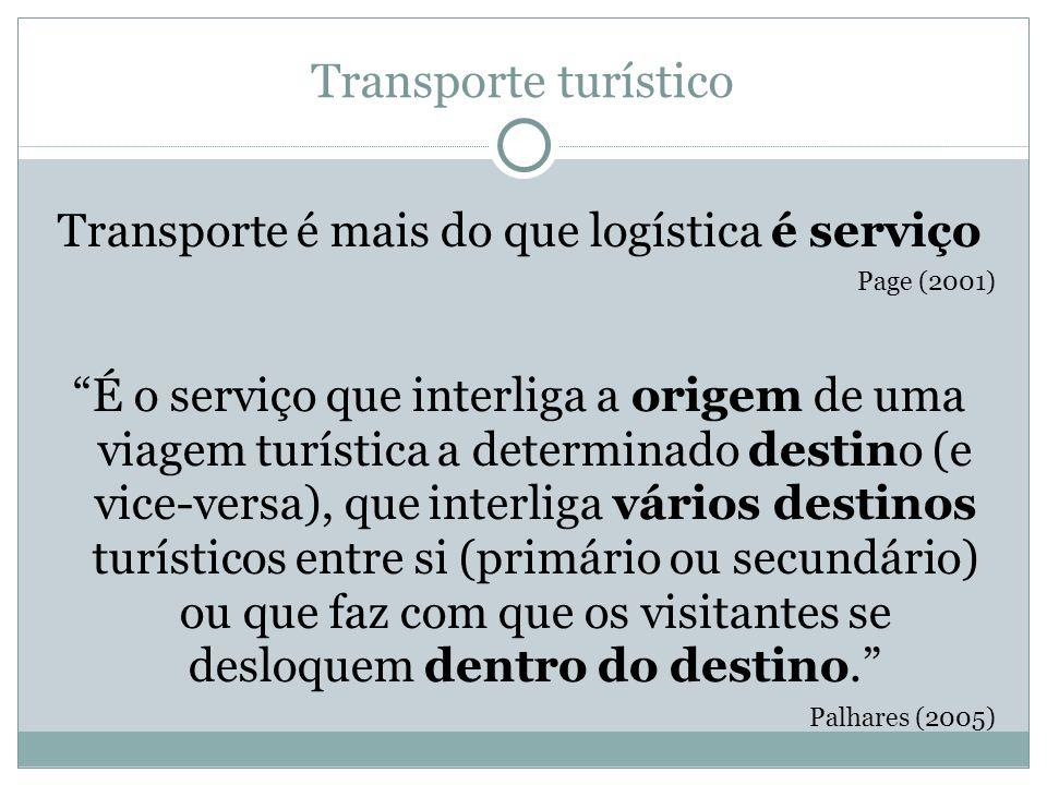 Transporte turístico Transporte é mais do que logística é serviço Page (2001) É o serviço que interliga a origem de uma viagem turística a determinado