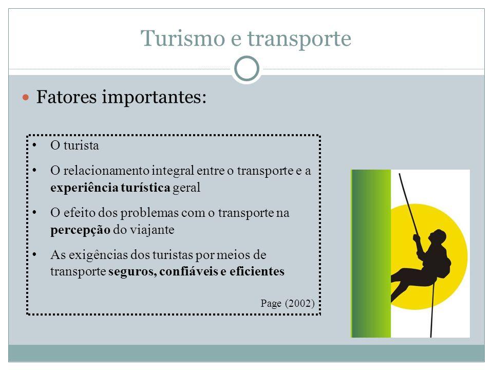Turismo e transporte Fatores importantes: O turista O relacionamento integral entre o transporte e a experiência turística geral O efeito dos problema
