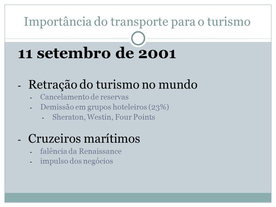 11 setembro de 2001 - Retração do turismo no mundo - Cancelamento de reservas - Demissão em grupos hoteleiros (23%) - Sheraton, Westin, Four Points -