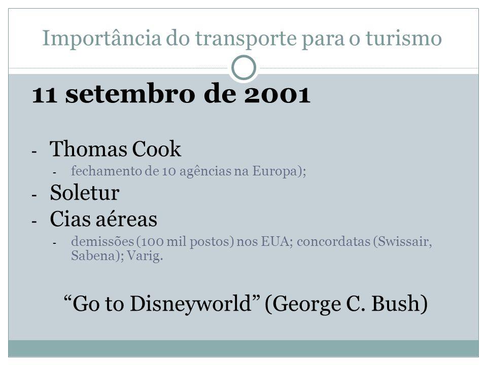 11 setembro de 2001 - Thomas Cook - fechamento de 10 agências na Europa); - Soletur - Cias aéreas - demissões (100 mil postos) nos EUA; concordatas (S