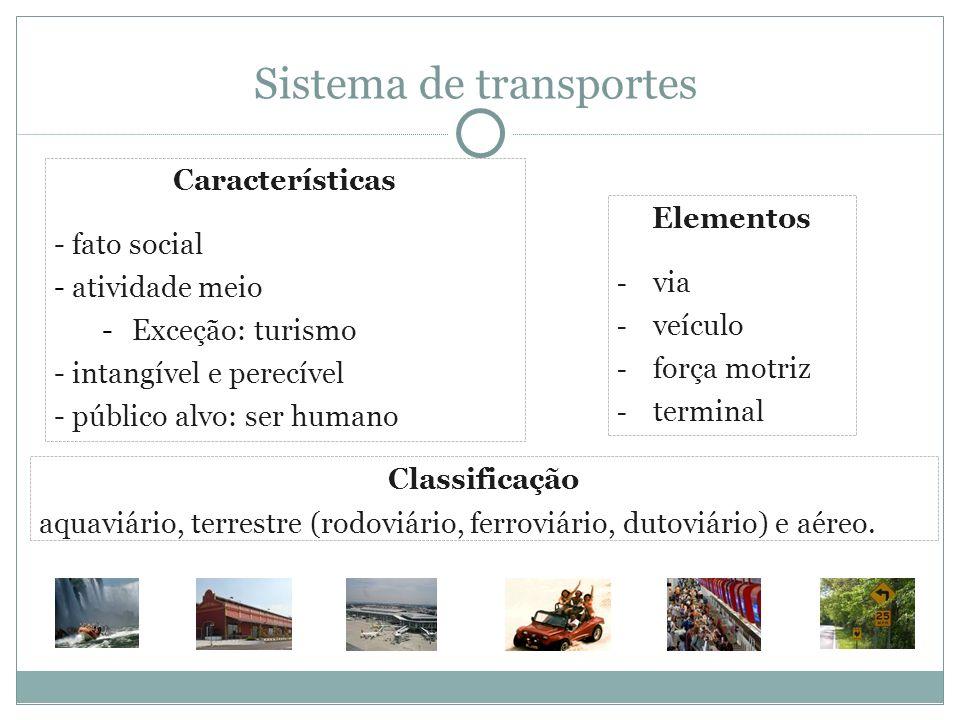 Sistema de transportes Características - fato social - atividade meio -Exceção: turismo - intangível e perecível - público alvo: ser humano Elementos