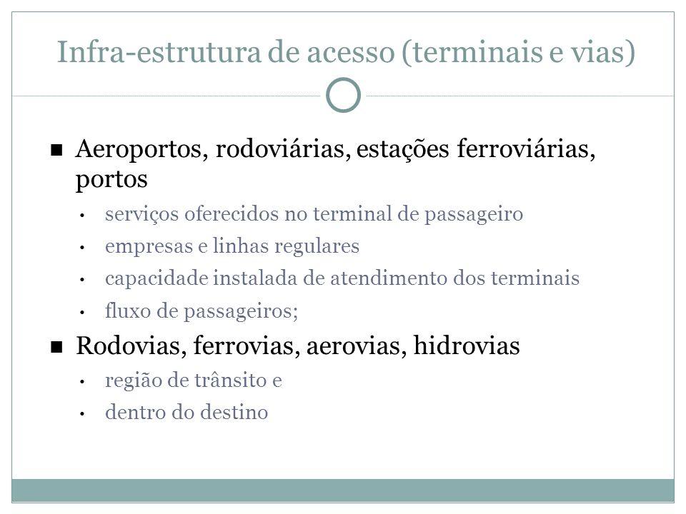 Infra-estrutura de acesso (terminais e vias) Aeroportos, rodoviárias, estações ferroviárias, portos serviços oferecidos no terminal de passageiro empr