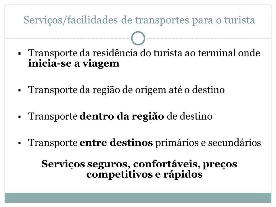 Serviços/facilidades de transportes para o turista Transporte da residência do turista ao terminal onde inicia-se a viagem Transporte da região de ori