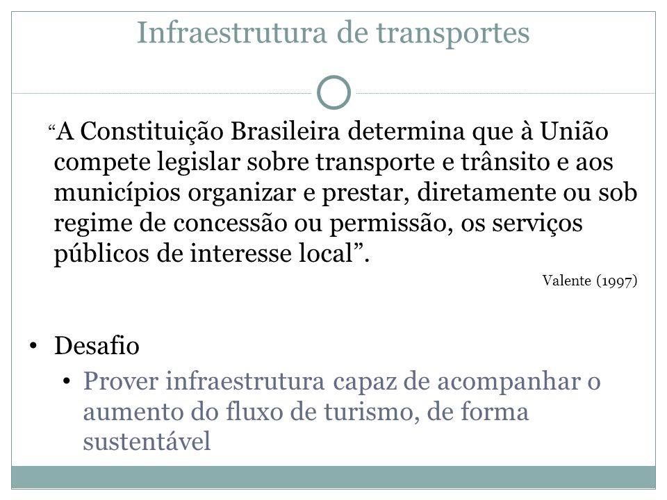 Infraestrutura de transportes A Constituição Brasileira determina que à União compete legislar sobre transporte e trânsito e aos municípios organizar