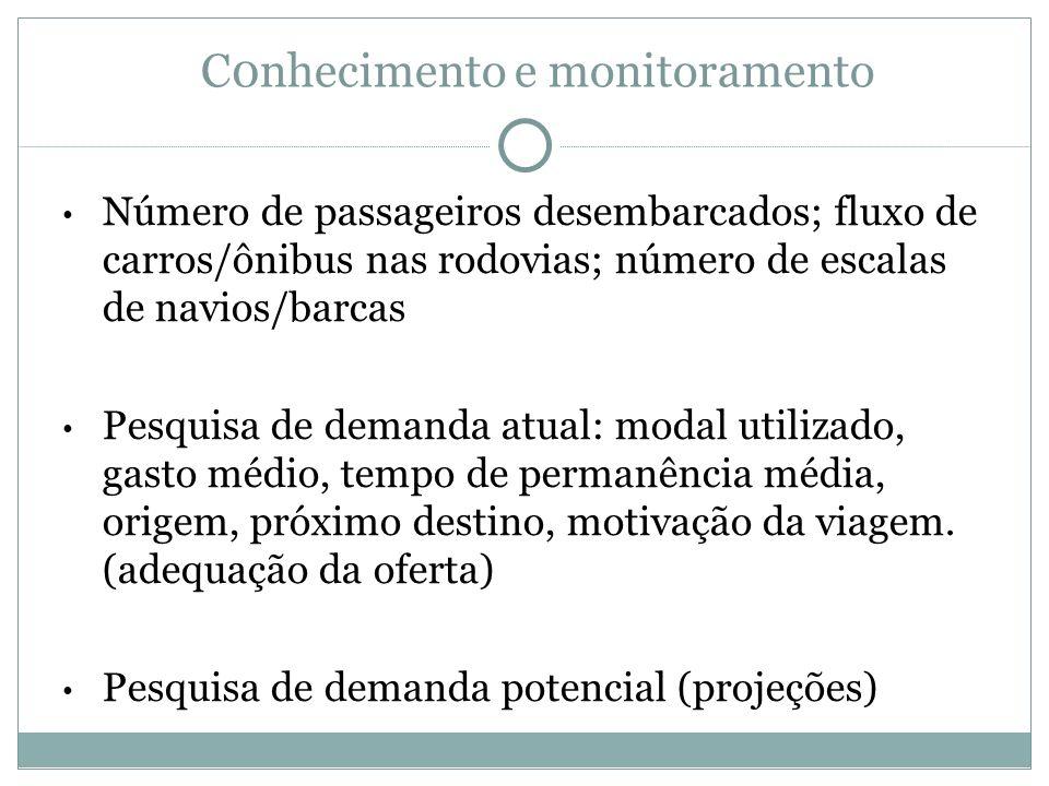 C0nhecimento e monitoramento Número de passageiros desembarcados; fluxo de carros/ônibus nas rodovias; número de escalas de navios/barcas Pesquisa de