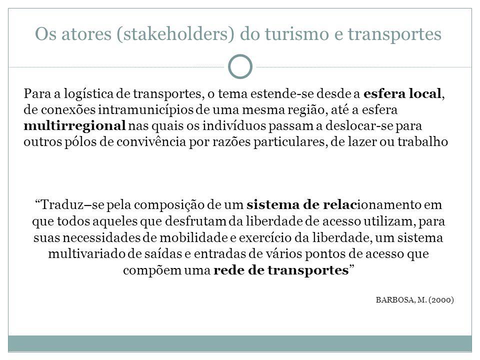 Para a logística de transportes, o tema estende-se desde a esfera local, de conexões intramunicípios de uma mesma região, até a esfera multirregional
