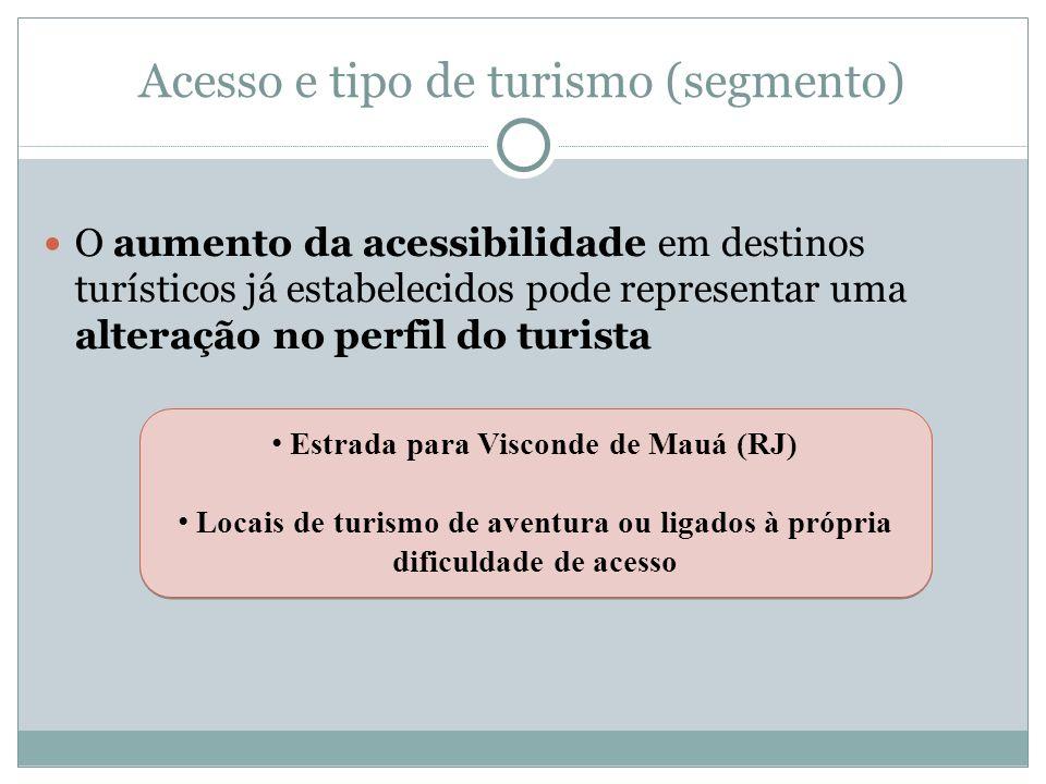Acesso e tipo de turismo (segmento) O aumento da acessibilidade em destinos turísticos já estabelecidos pode representar uma alteração no perfil do tu