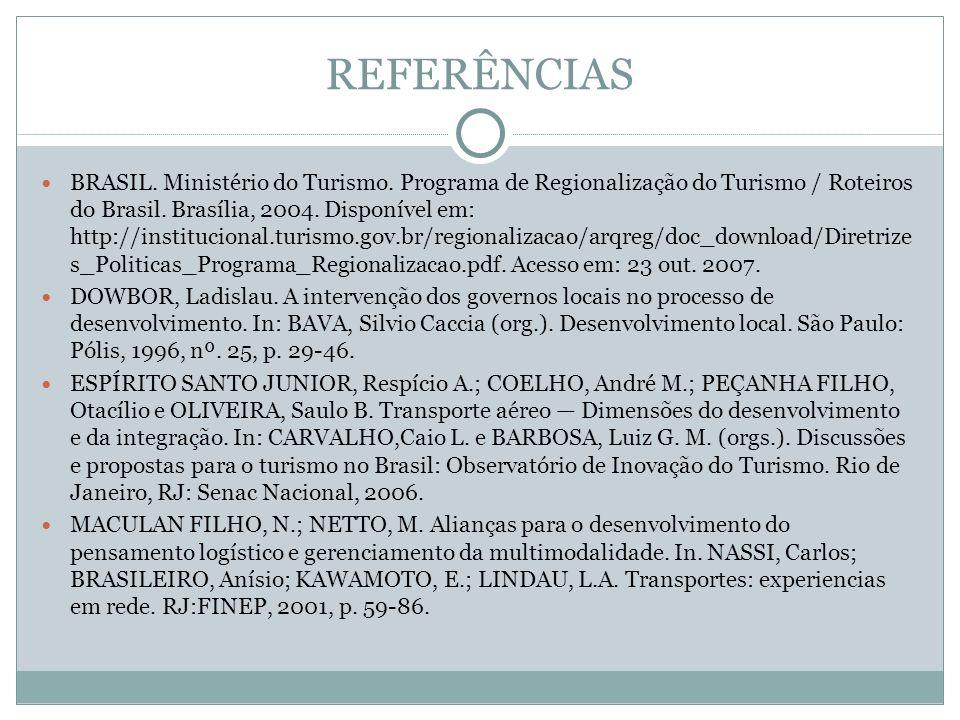 REFERÊNCIAS BRASIL. Ministério do Turismo. Programa de Regionalização do Turismo / Roteiros do Brasil. Brasília, 2004. Disponível em: http://instituci