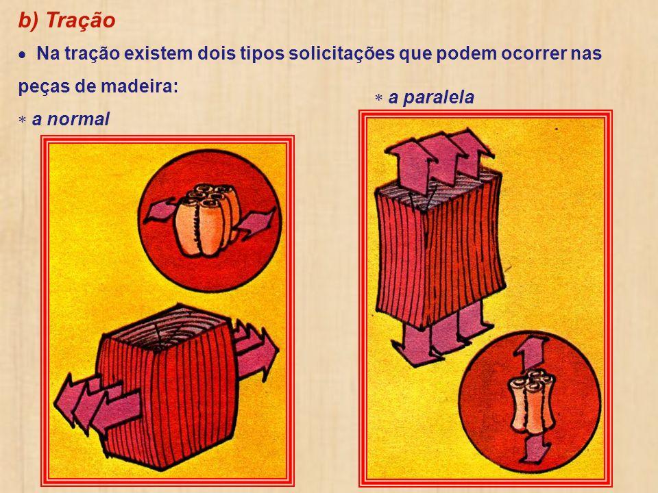 b) Tração Na tração existem dois tipos solicitações que podem ocorrer nas peças de madeira: a normal a paralela