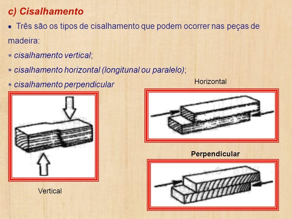 c) Cisalhamento Três são os tipos de cisalhamento que podem ocorrer nas peças de madeira: cisalhamento vertical; cisalhamento horizontal (longitunal o