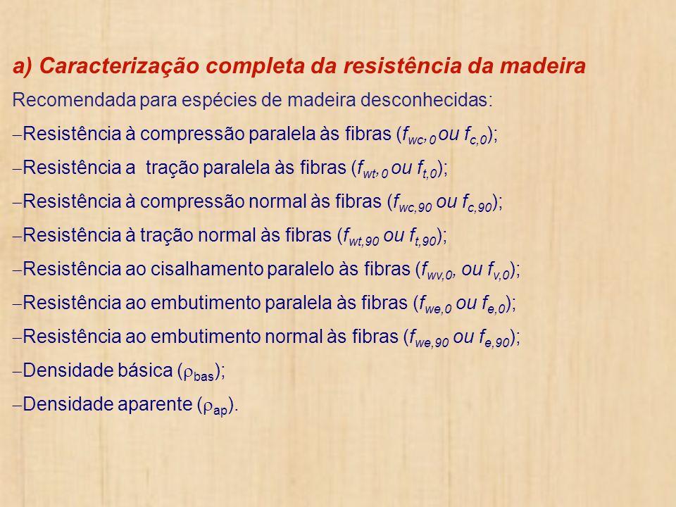 a) Caracterização completa da resistência da madeira Recomendada para espécies de madeira desconhecidas: Resistência à compressão paralela às fibras (