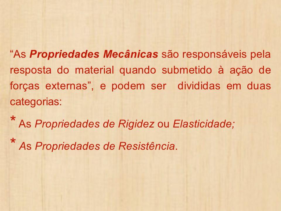As Propriedades Mecânicas são responsáveis pela resposta do material quando submetido à ação de forças externas, e podem ser divididas em duas categor