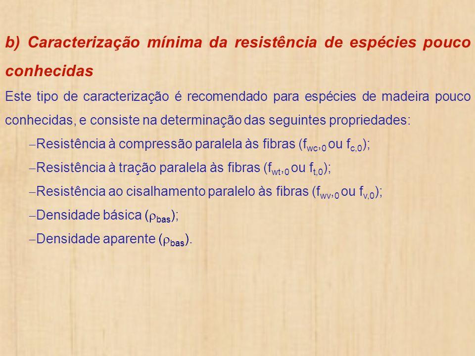 b) Caracterização mínima da resistência de espécies pouco conhecidas Este tipo de caracterização é recomendado para espécies de madeira pouco conhecid