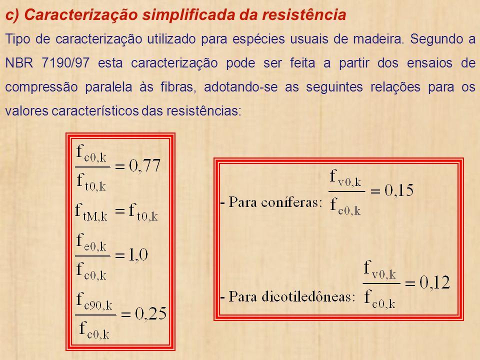 c) Caracterização simplificada da resistência Tipo de caracterização utilizado para espécies usuais de madeira. Segundo a NBR 7190/97 esta caracteriza