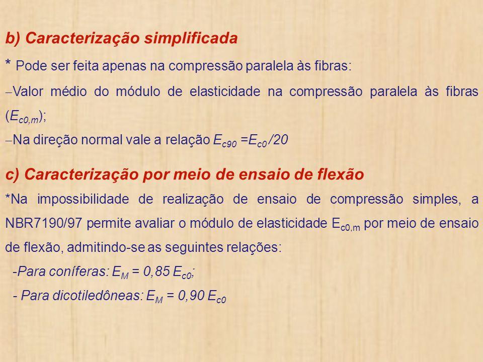 b) Caracterização simplificada * Pode ser feita apenas na compressão paralela às fibras: Valor médio do módulo de elasticidade na compressão paralela