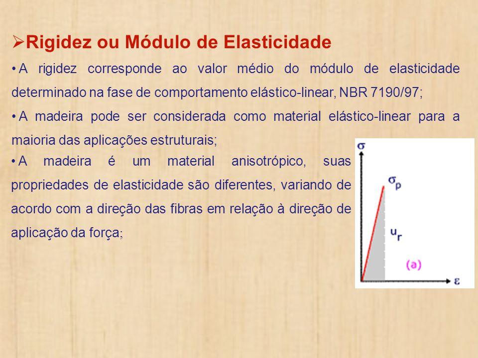 Rigidez ou Módulo de Elasticidade A rigidez corresponde ao valor médio do módulo de elasticidade determinado na fase de comportamento elástico-linear,