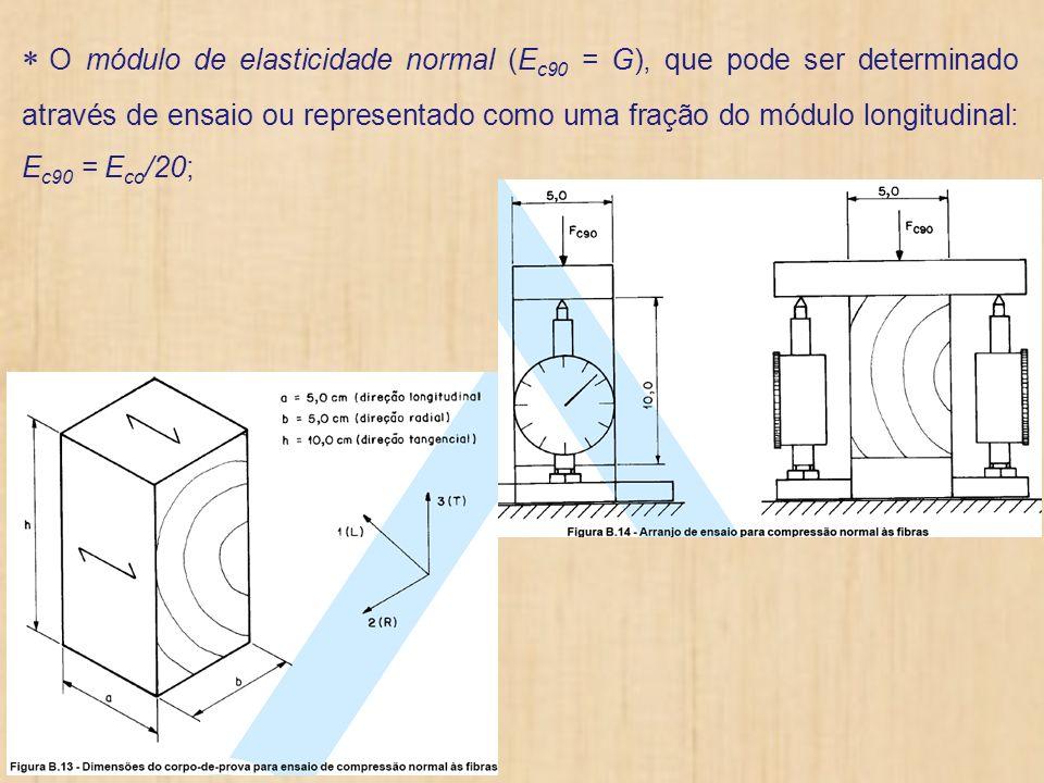 O módulo de elasticidade normal (E c90 = G), que pode ser determinado através de ensaio ou representado como uma fração do módulo longitudinal: E c90
